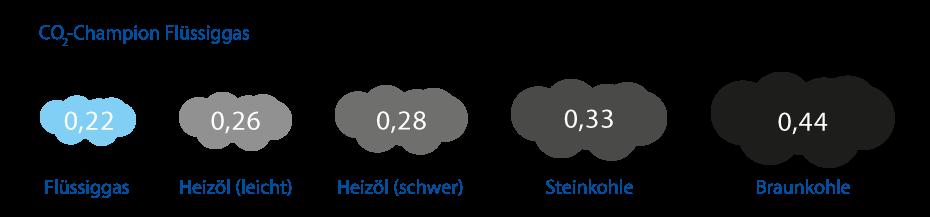emissionen2
